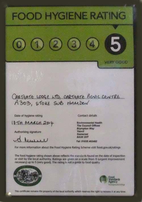 food hygiene rating_s